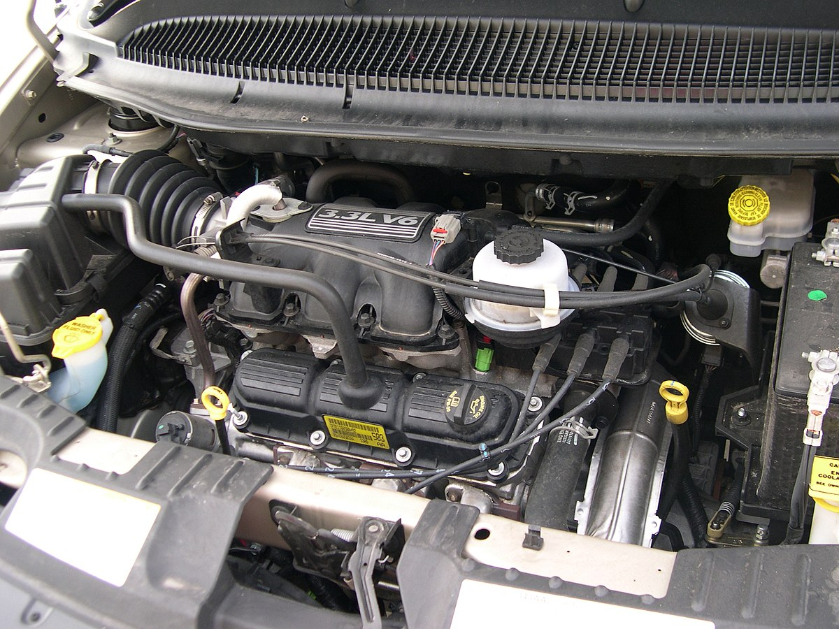 [NRIO_4796]   Chrysler 3.3 & 3.8 engine - Wikipedia | 2004 Grand Caravan Engine Diagram |  | Wikipedia