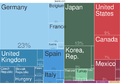 2014 Cars Countries Export Treemap.png