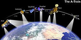 antenne parabole satellite