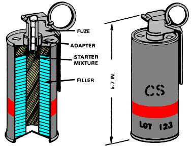 ABC-M7A2 A3 grenade