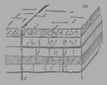 A Treatise on Geology, figure 24.png