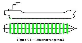 Airbag launching - Image: Air bags linear arrangement
