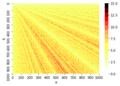 Algorithme euclide nb etapes.png