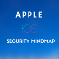 Apple ios secuirty mindmaps.png