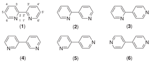 Bipyridine - Image: Bipyridine Isomers