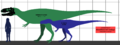 Bistahieversor SIZE.png