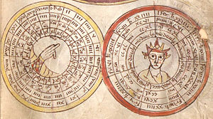Week - Circular diagrams showing the division of the day and of the week, from a Carolingian ms. (Clm 14456 fol. 71r) of St. Emmeram Abbey. The week is divided into seven days, and each day into 96 puncta (quarter-hours), 240 minuta (tenths of an hour) and 960 momenta (40th parts of an hour).