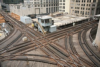 The Loop (CTA) - Chicago Transit Authority control tower 18 guides Chicago 'L' trains north and southbound Purple and Brown lines intersecting with east and westbound Pink and Green lines and the Orange line above the Wells and Lake street intersection in the  loop.