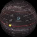 Celestial Sphere - SunMar.png