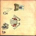 Codex Borbonicus (p. 32).jpg
