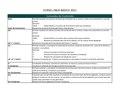 Comandos de Contenido.pdf