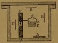 Curie - Recherches sur les substances radioactives, 1903, Fig. 11.png
