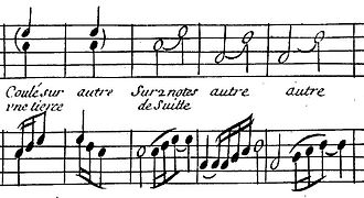 Slide (musical ornament) - Portion of a table of embellishments and their execution showing the coulé as a slur-like marking between notes – from D'Anglebert's Pièces de Clavessin (1689)