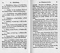 De Übersicht Russ Reich 1787 (JMR Lenz) 031.jpg