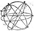 De gli horologi solari-1638-illustrazioni-09.PNG