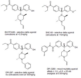 Δ-opioid receptor - Image: Delta opioid ligands