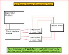 220px-Diagproj2 Wiring Vs Arduino on lamp post photocell wiring, dht11 wiring, mac mini wiring, sensor wiring, servo wiring, 3d printer wiring, power wiring, lcd wiring, ds18b20 wiring, i2c wiring,