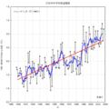 Diagram of Japanese average temperature.png