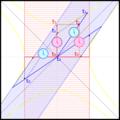Diagrame de Minkowski-2.png