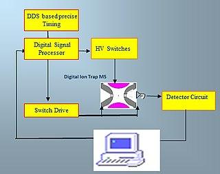 Digital ion trap