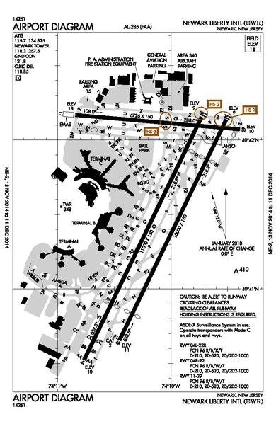File:EWR FAA diagram.pdf