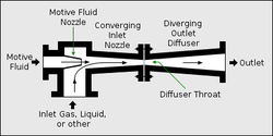 Ejector or Injector.png