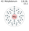 Electron shell 042 molybdenum.png
