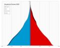 Equatorial Guinea single age population pyramid 2020.png