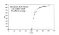 Ethanol-ads-zeolithe-LZ10.png