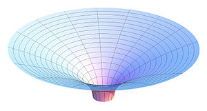 Schwarzschild metric - A plot of Flamm's paraboloid. It should not be confused with the unrelated concept of a gravity well.