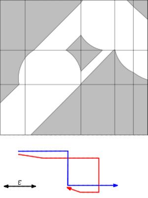Fréchet distance - Image: Free space diagram