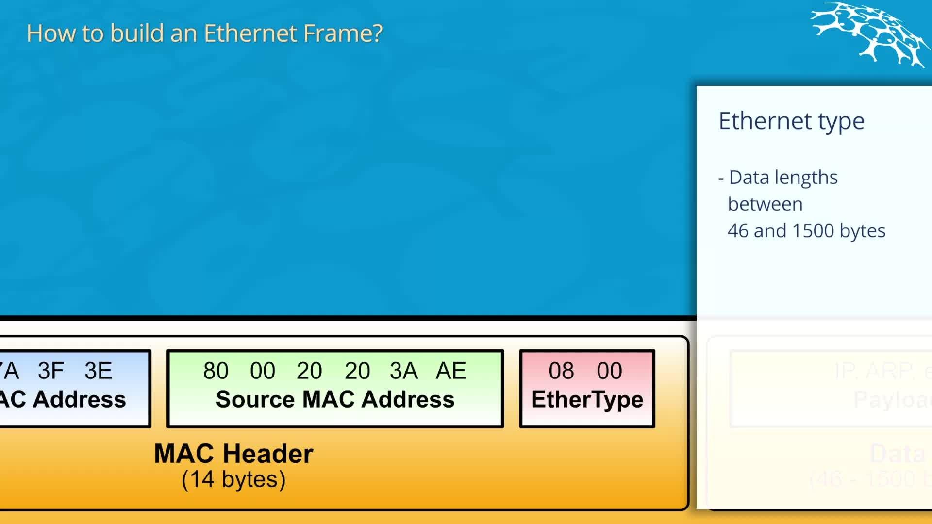 filehow to build an ethernet framewebm - Ethernet Frame