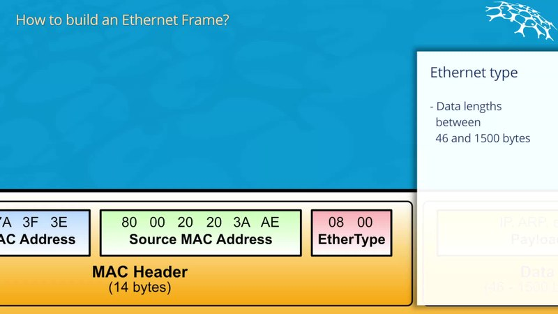 File:How to build an Ethernet Frame.webm - Wikimedia Commons