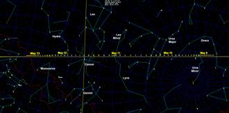 Comet IRAS–Araki–Alcock - Image: IRAS Araki Alcock 1983 starmap