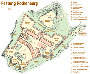 Rothenberg Fortress - Plan of the fortress