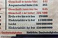 Leipzig - Goerdelerring - 20Schulmuseum in 12 ies.jpg