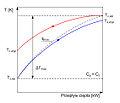 Metoda NTU - Wykres 1.jpg