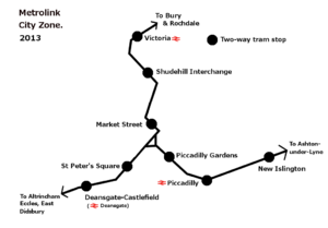 Manchester Metrolink City Zone - The Zone in 2013, High Street and Mosley Street have closed, and Shudehill has opened. Market Street has been rebuilt for two-way traffic, G-Mex has been renamed as Deansgate-Castlefield, and the line to Ashton has opened.