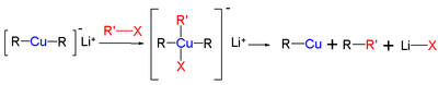 Organocopper nucleophilic substitution