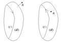 Orientations couplées surface ouverte - courbe fermée limitante.png