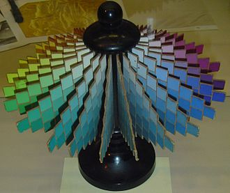 "Klang (Stockhausen) - Ostwald's ""colour double-cone"" (made in 1918) displaying the 24-hue colour circle with 28 shades per hue"
