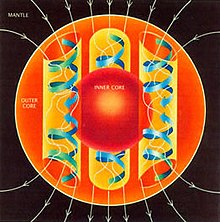 earth magnetic field map