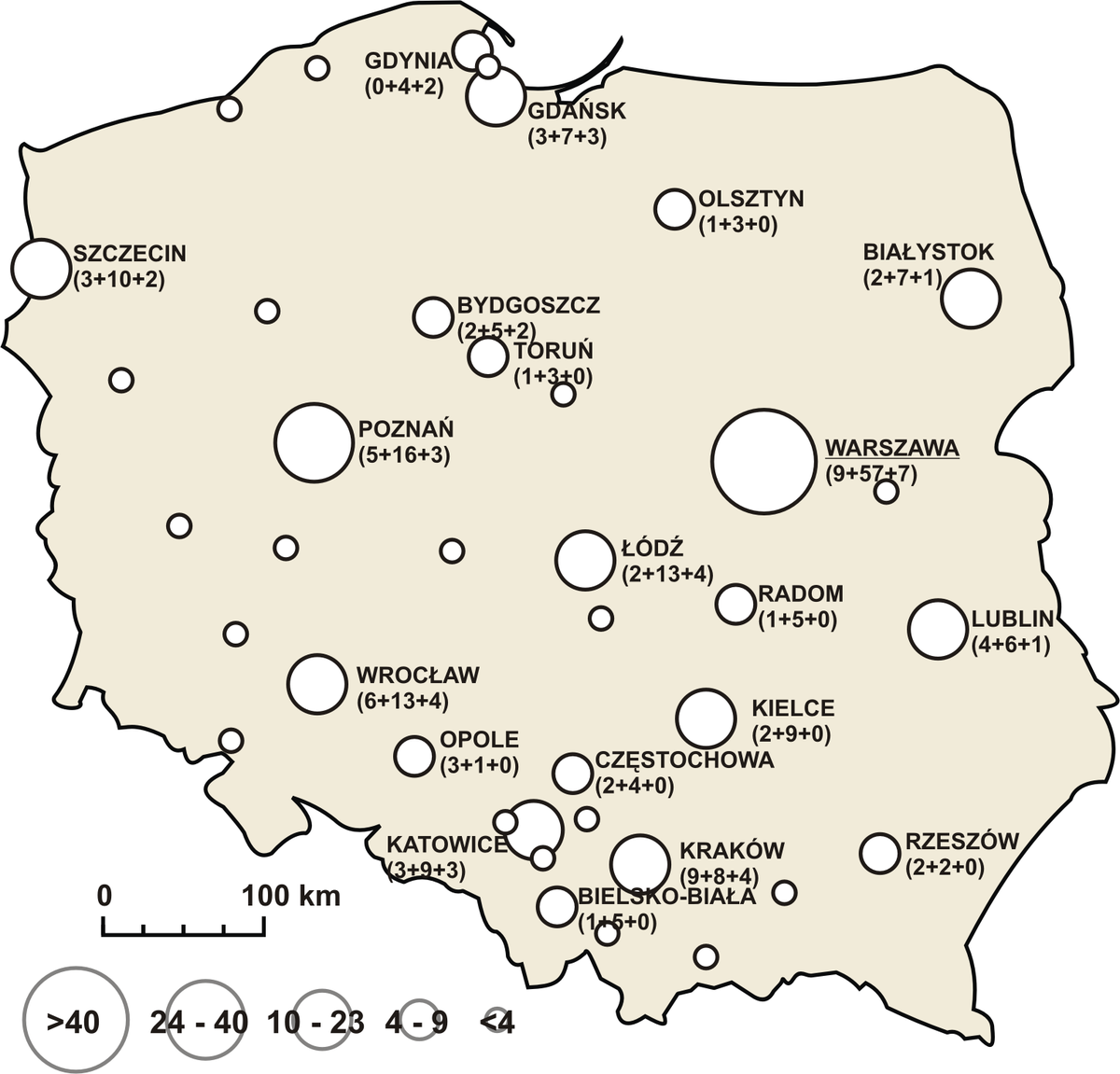 List of universities in Poland - Wikipedia