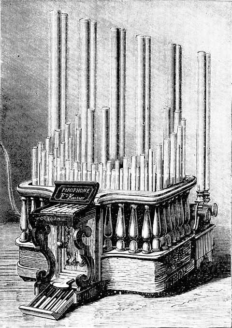 PSM V07 D465 The pyrophone or gas organ.jpg