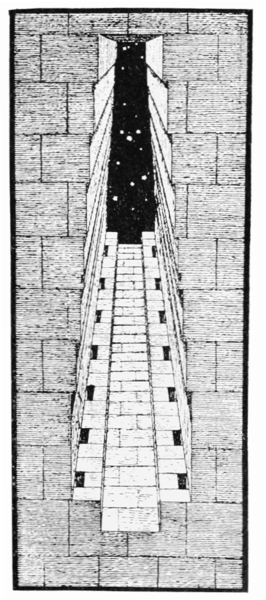 File:PSM V80 D463 Vertical section of the grand gallery.png