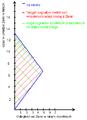 Paradoks blizniat-wykres.png