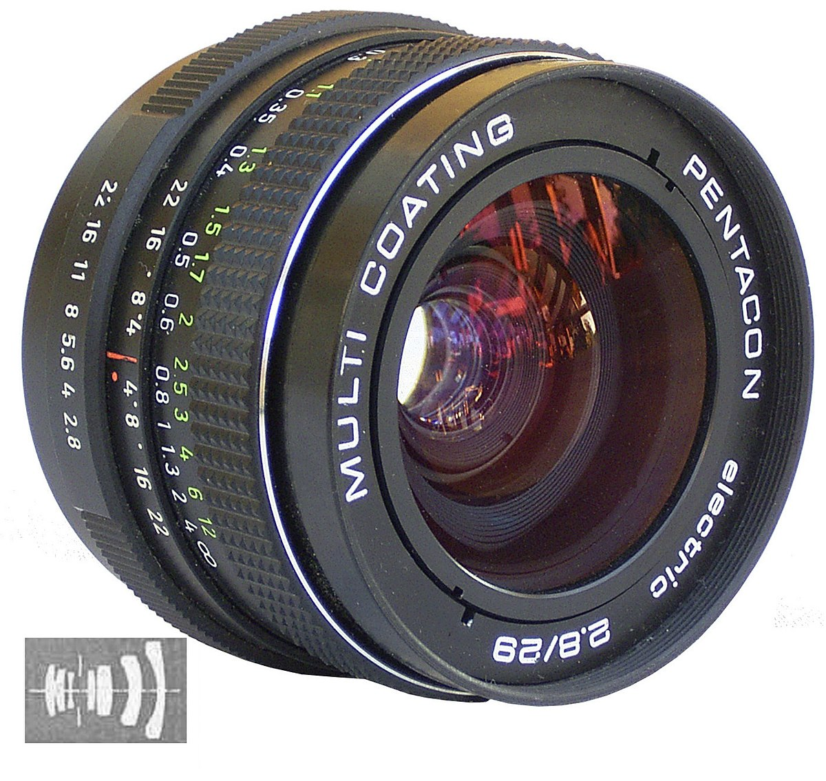 Prime lens - Wikipedia