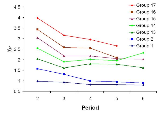Wat zijn zowel koolstof-14 en kalium-argon dating technieken op basis van