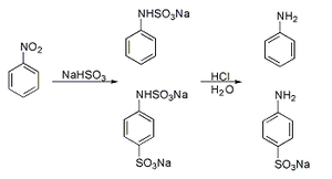 Aromatic sulfonation - The Piria Reaction