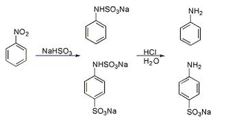 Aromatic sulfonation - The Piria Reaction